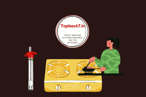 Best gas lighter for kitchen in India