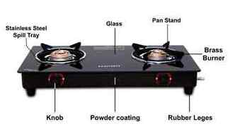 How we Tested the Best 2 Burner Glass Top Gas Stoves